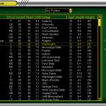 Скриншот Football Mogul 2007 – Изображение 2