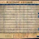 Скриншот Forge of Freedom: The American Civil War – Изображение 1