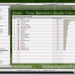 Скриншот FIFA Manager 07 – Изображение 33