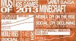 Рынок цифровых игр восьми западных стран вырос до $21,8 млрд  - Изображение 5