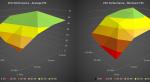 Тест оптимизации PC-версии Dark Souls 3 неожиданно порадовал - Изображение 2