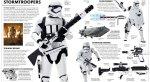 Энциклопедия «Пробуждения Силы» раскрывает секрет меча Кайло Рена - Изображение 2
