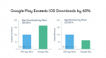 Google Play сократила отрыв по выручке от App Store на 20% за квартал. - Изображение 1