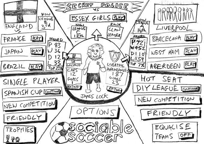 На Kickstater вышел ремейк Sensible Soccer от автора оригинальной игры - Изображение 2
