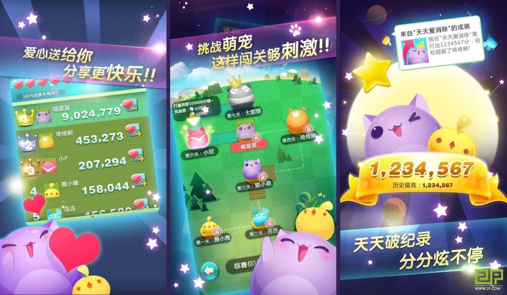 Китай второй год лидирует по темпу роста рынка мобильных игр - Изображение 1