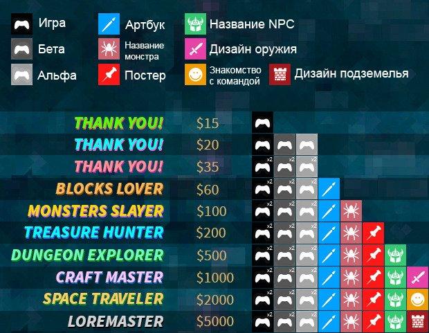 Гость с Kickstarter: Planets³. - Изображение 19