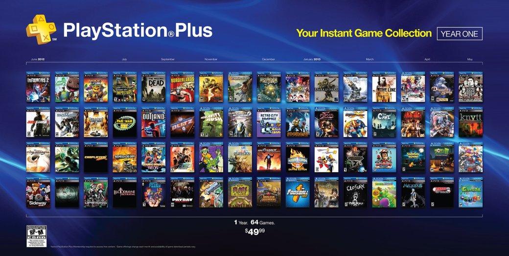 64 игры подарила компания SONY своим подписчикам - Изображение 1