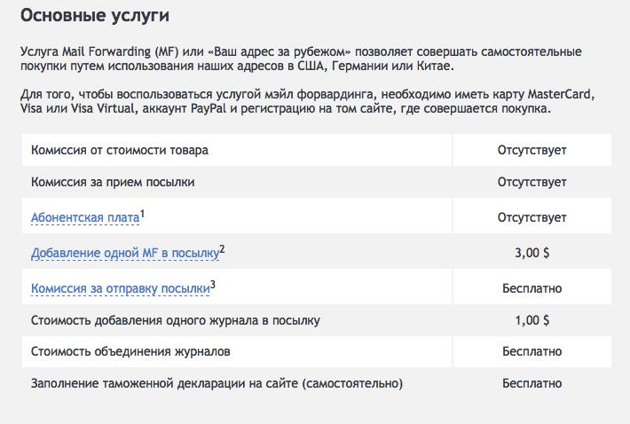 Гид покупателя по Черной пятнице: где покупать, как доставить в Россию - Изображение 6