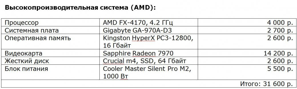 Crysis 3 расплавит ваш компьютер? - Изображение 6