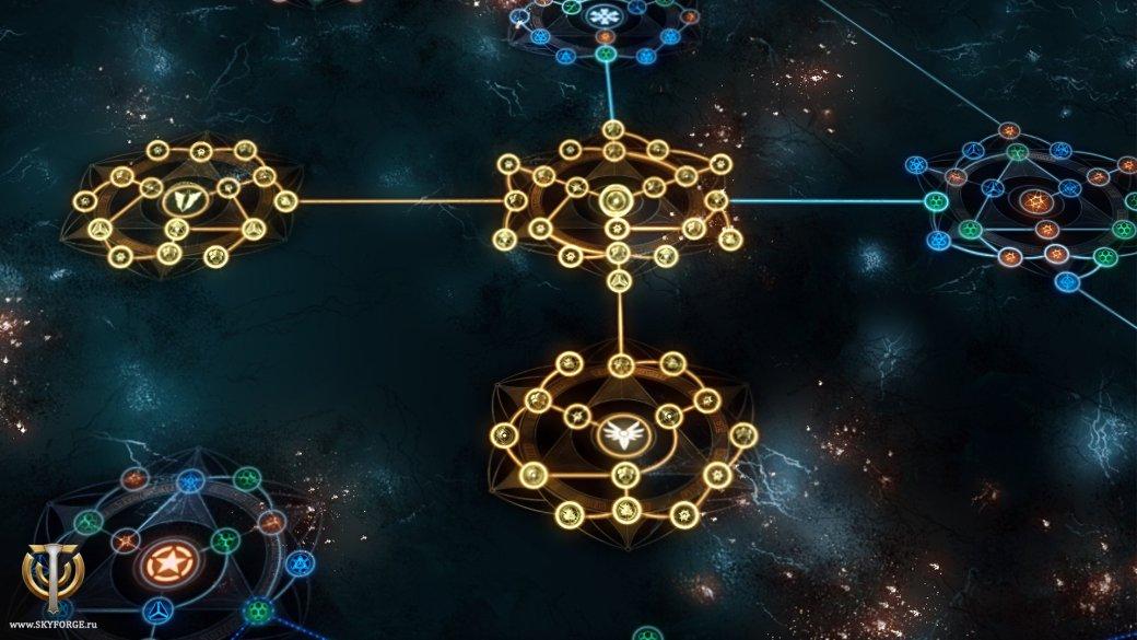Как разработчикам Skyforge удалось создать «MMO для всех» - Изображение 6