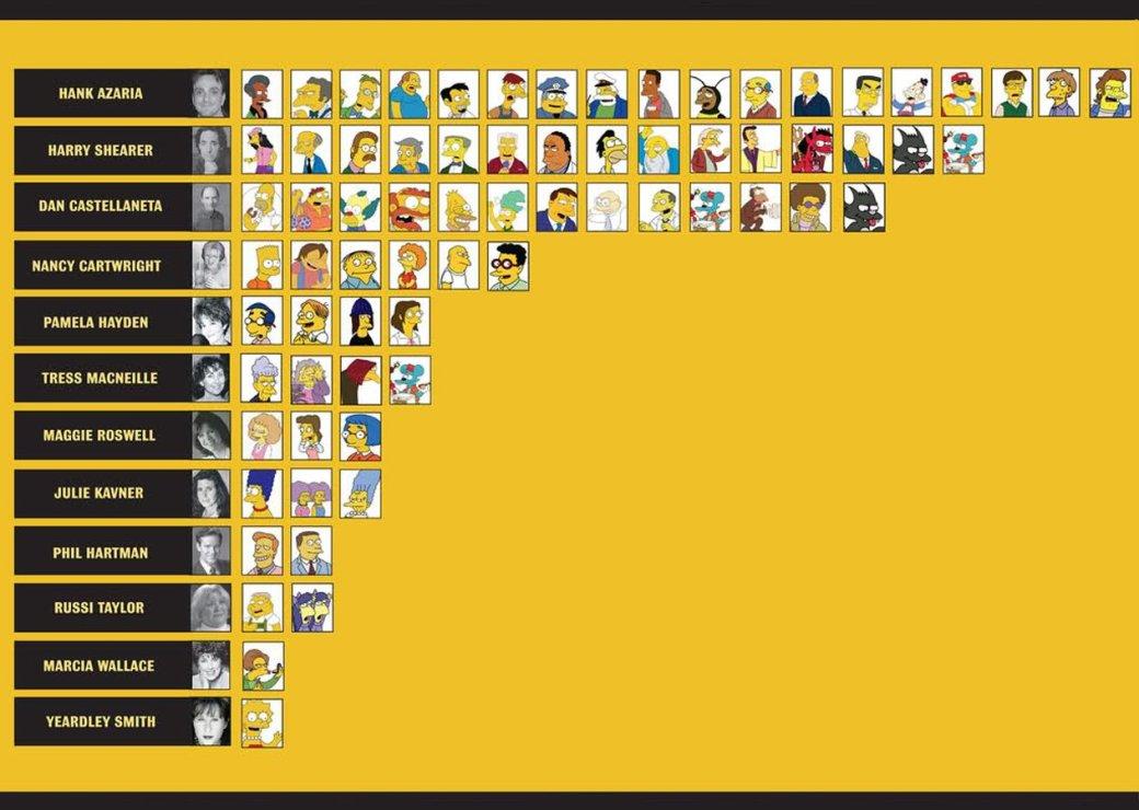 C днем рождения, Симпсоны - Изображение 16