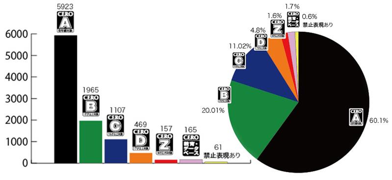 Как работают возрастные рейтинги игр в Японии   Канобу - Изображение 4570