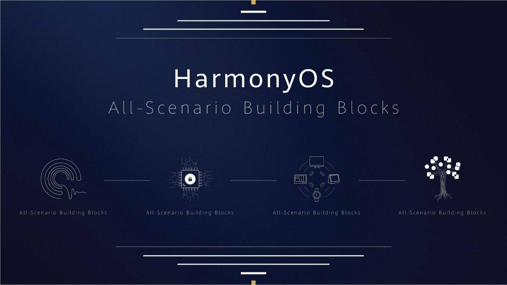 Harmony OS— анонсирована новая операционная система Huawei | SE7EN.ws - Изображение 1