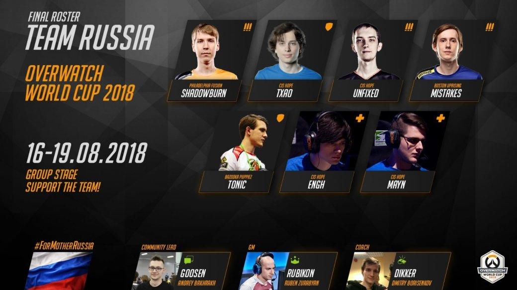 Интервью с игроком Overwatch League и Сборной России | Канобу - Изображение 4