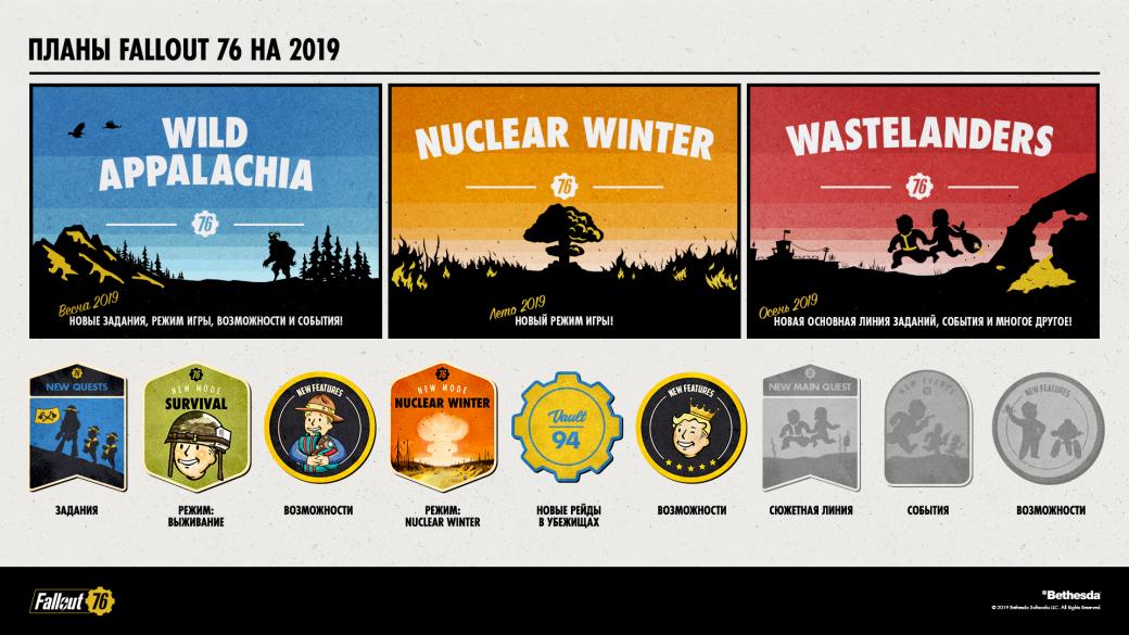 Bethesda поделилась планами на будущее Fallout 76. В этом году студия выпустит три крупных патча   Канобу - Изображение 2