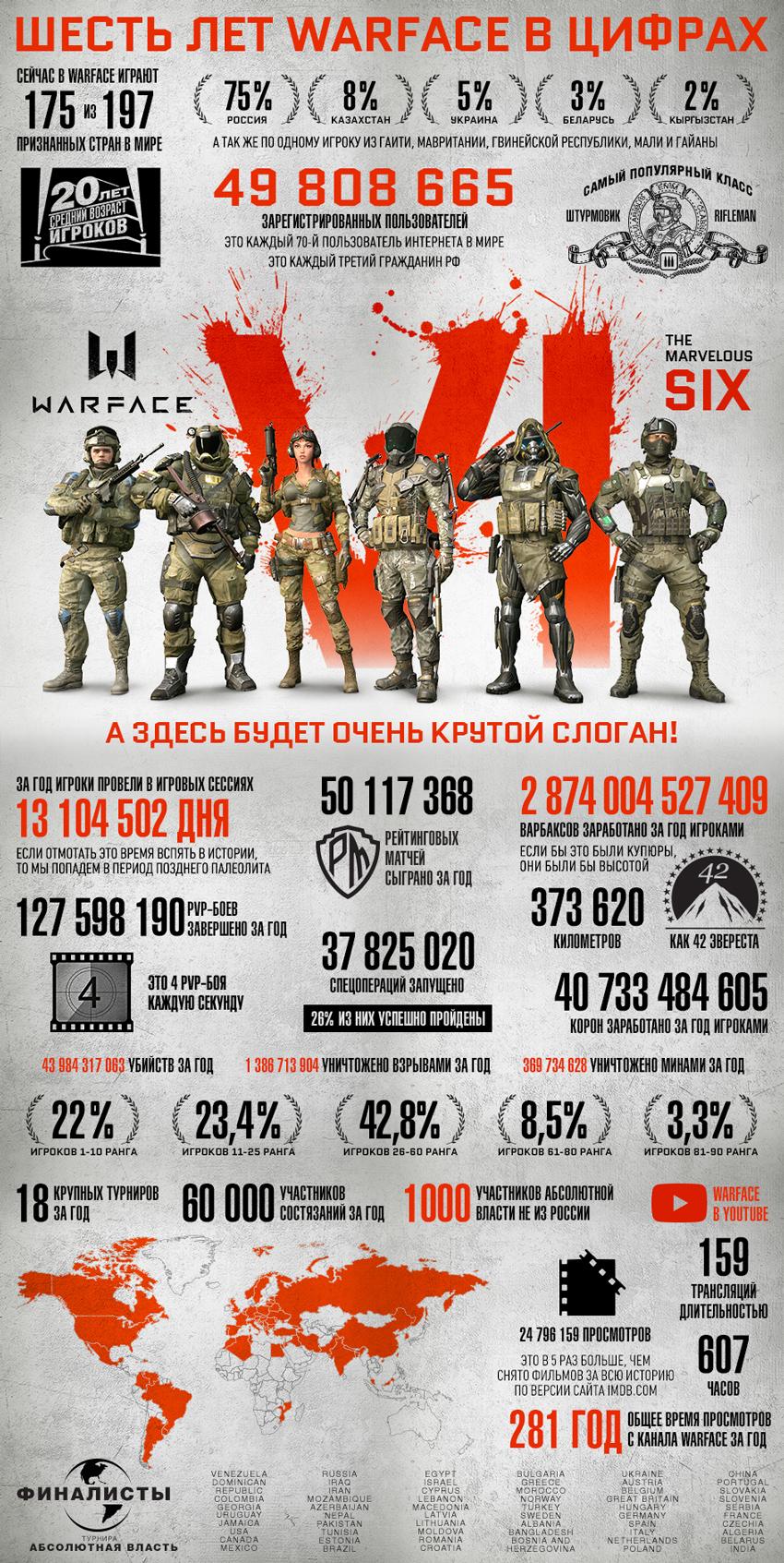Warface отмечает шестилетие новым ивентом и большой инфографикой. - Изображение 2