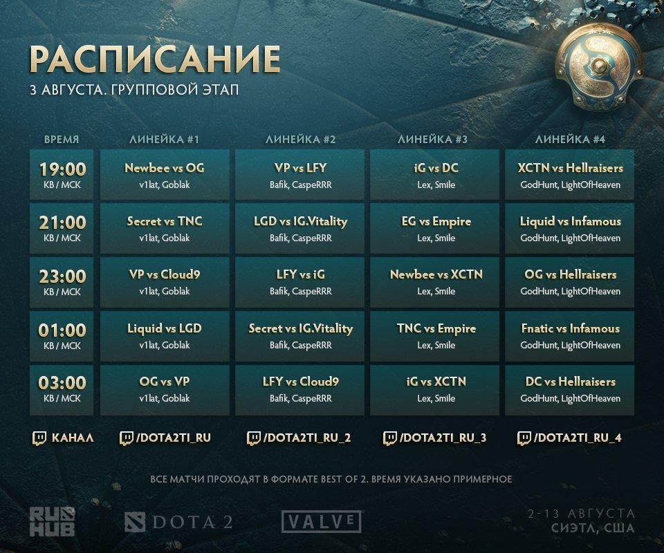 The International 2017 по Dota 2: расписание матчей, анонс второго игрового дня TI7 | Канобу - Изображение 1455