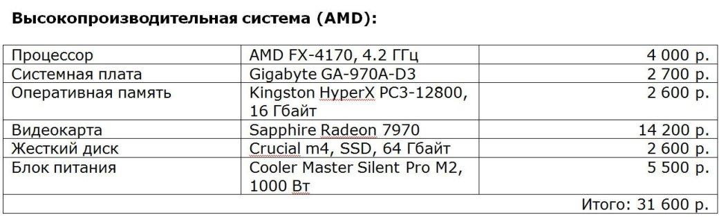 Crysis 3 расплавит ваш компьютер? | Канобу - Изображение 5