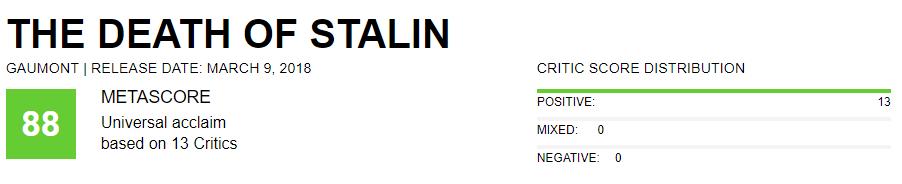 «Спривкусом русофобии»: что критики думают осатирической комедии «Смерть Сталина». - Изображение 2