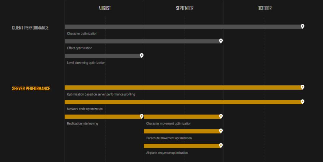 ВPUBG нужно пофиксить так много багов, что разработчики запустили для этого отдельный сайт Fix PUBG | Канобу - Изображение 2